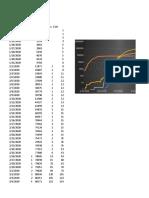 dataset - johns hopkins (04.05.2020).xlsx