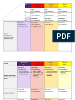 Dimmer Framework August 2020