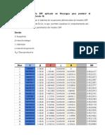 Análisis del modelo SIR aplicado en Nicaragua para predecir el comportamiento del Covid