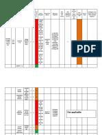 Risk Assessment Report - Form