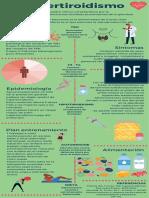 Poster - Hipertiroidismo.pdf 2