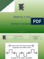 ÁRBOLES Y EJES presentacion