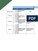 tabla de actividades