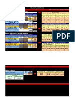 Field Calculations