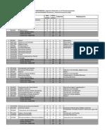 Plan-de-Estudio-escuela-Electrónica-y-Telecomunicaciones-2012