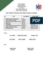 SUMMARY REPORT ON INSTRUCTIONAL DESIGN PREPARED.docx
