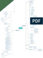 Application-Security.pdf