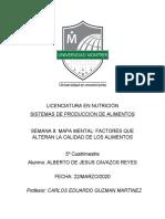 SISTEMAS DE PRODUCCION DE ALIMENTOS SEMANA 8