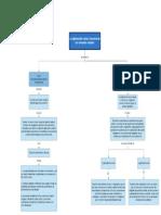 Mapa conceptual Legitimación