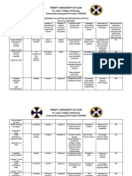 ASSESSMENT-of-IMPLEMENTED-ACTIVITIES-2019-SLCN