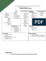 MIS Business Model