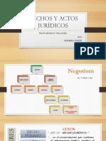 HECHOS Y ACTOS JURÍDICOS (1)