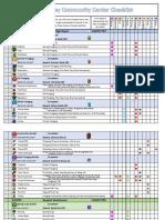 Stardew Valley Community Center Checklist
