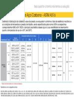 Chapas-de-Aço-Carbono-astm-a516[1]