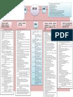 CEI 10 PDF
