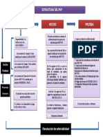 ESQUEMA-DE-PROCEDIMIENTO (2)u.docx