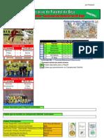 Resultados da 4ª Jornada do Campeonato Distrital da AF Beja em Futsal
