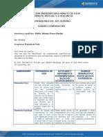 Cuadro Comparativo Actividad 2 Proyecto