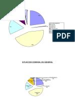 SITUACION DOMINIAL DE INMUEBLES ESCOLARES DE SALTA
