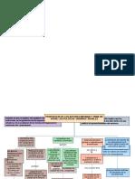 tarea mapa conceptual.docx
