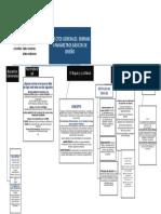 mapa conceptual de la primera clase.pdf