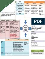 Developing Bridging Leadership Capital Worksheet.pptx