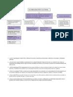 globalización cultural y migración.pdf