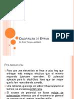 Diagramas de Evans.pdf