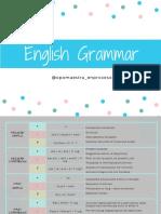 Esquemas gramática B2 @opomaestra_enproceso.pdf