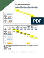 SIMULACION TIPO CAMBIO CRUZADO BREXIT  2016 2 (2).xls