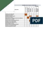 Matriz de impactos ambientales