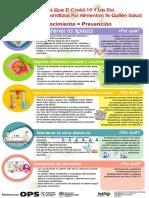 infografia inocuidad de los alimentos y buenas practicas