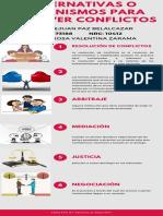 INFOGRAFIA MECANISMOS DE CONFLICTOS
