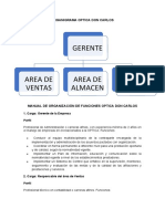 Organigrama Optica Don Carlos