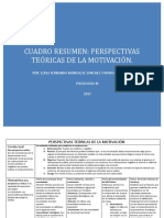 PERSPECTIVA TEÓRICAS DE LA MOTIVACIÓN