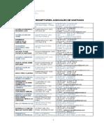 LISTADO DIRECCION DE RECEPTORES JUDICIALES DE SANTIAGO 2019-2