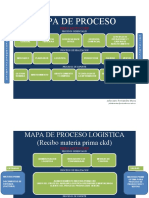 MAPA DE PROCESO JOHN J. FERNANDEZ