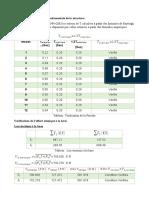 Vérification de la période fondamentale de la structure.odt