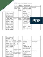 Planificación Tercero básico-Historia 2018