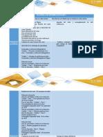 Plantilla de información Fase 1