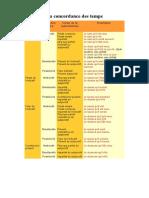 372464721-La-Concordance-Des-Temps.pdf