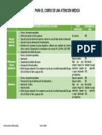 ``Evidencias para el cobro de una atención médica.`` 2165062 - copia.docx