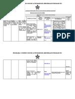 AA3-EV2-Taller-Aplicacion-de-Herramientas-TIC-Para-La-Construccion-de-Actividades-de-Aprendizaje
