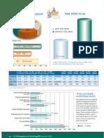 FI2005 Statistics