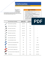 Choice+of+Wire+Rope+Terminations.pdf