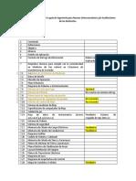 Check List de acuerdo a la guía de Ingeniería para Nuevas Interconexiones y