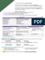 FARMACOLOGÍA - CONCEPTOS GENERALES DE ANTIBIÓTICOS