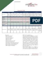 Incoterms2020_circolare-Andersen-Tax-Legal