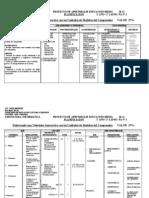 Proyecto N°2 y Plan de Eval. 25% 2° año