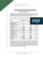 Actualización de los resultados de las pruebas moleculares y serológicas para Covid-19 registradas en Bioportal del Depto. de Salud.